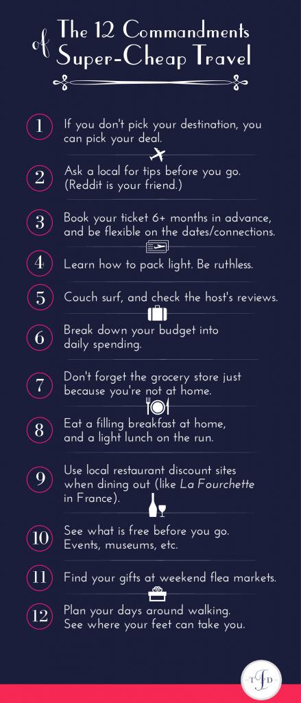 Commandments of Cheap Travel-01