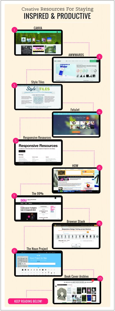 Creative Resource Infographic_V1-01