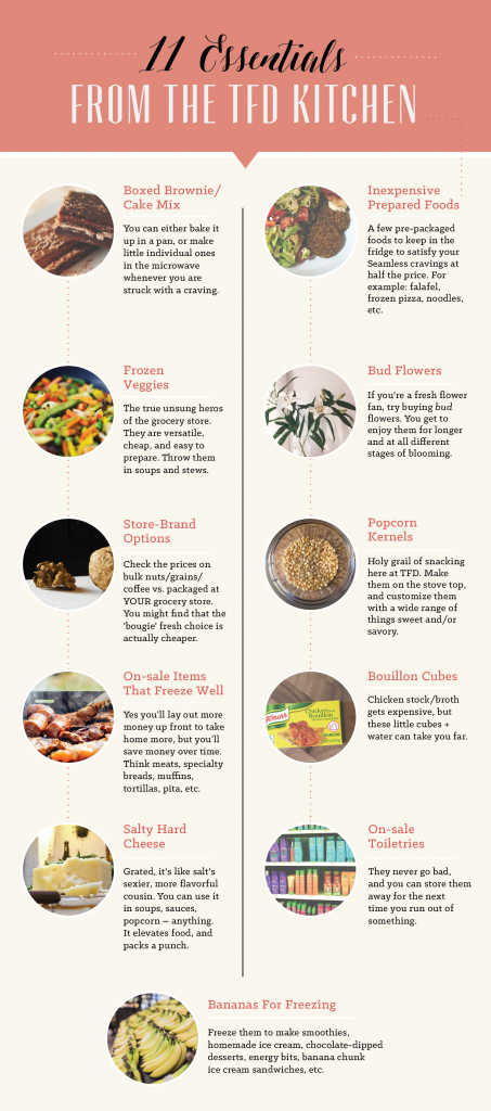 Start Buying At The Grocery Store_infographic_1-01