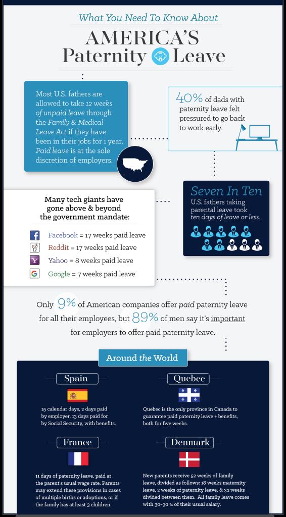 US Paternity Leave Graphic V1-01