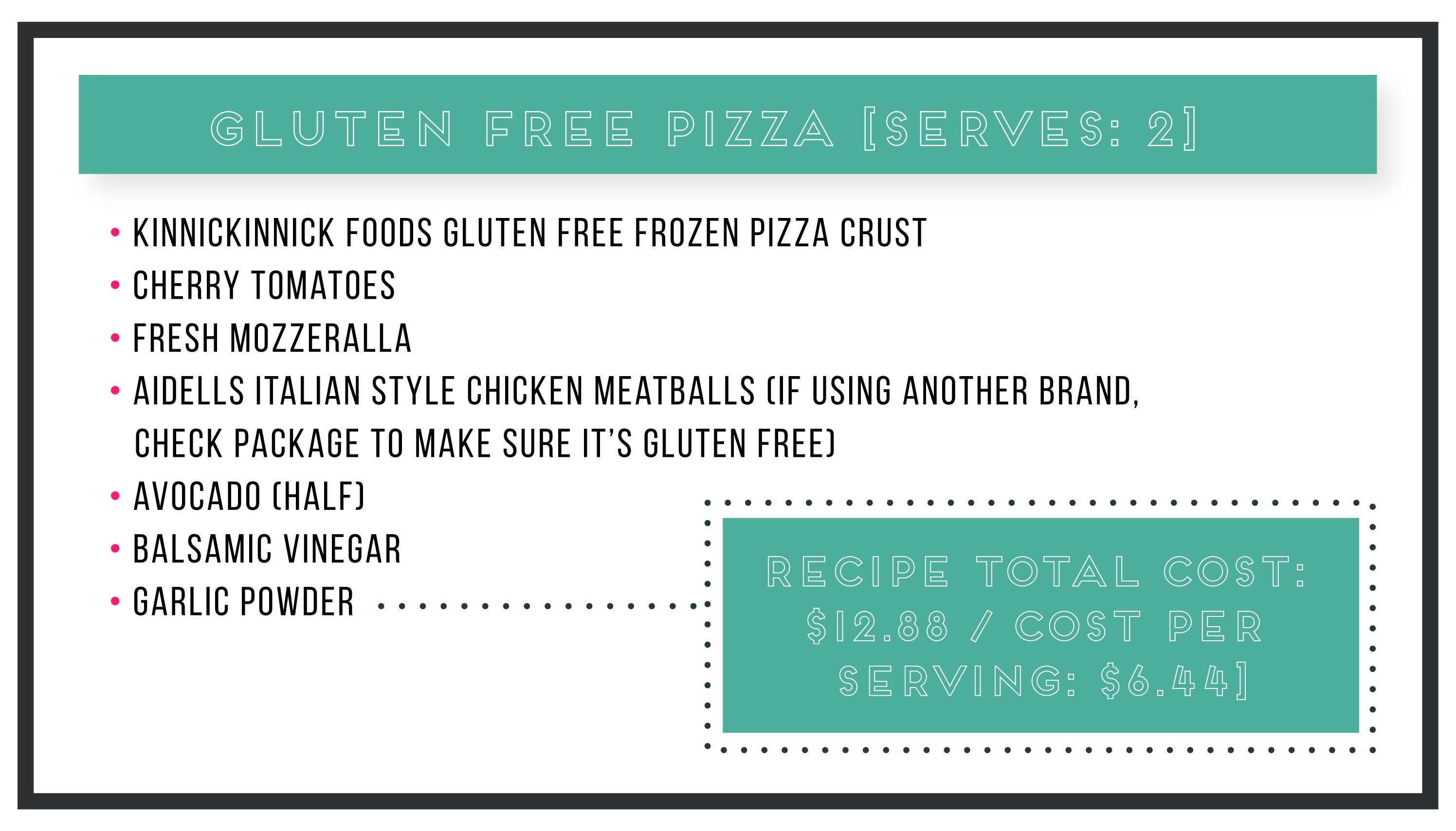 Gluten free_chart-02