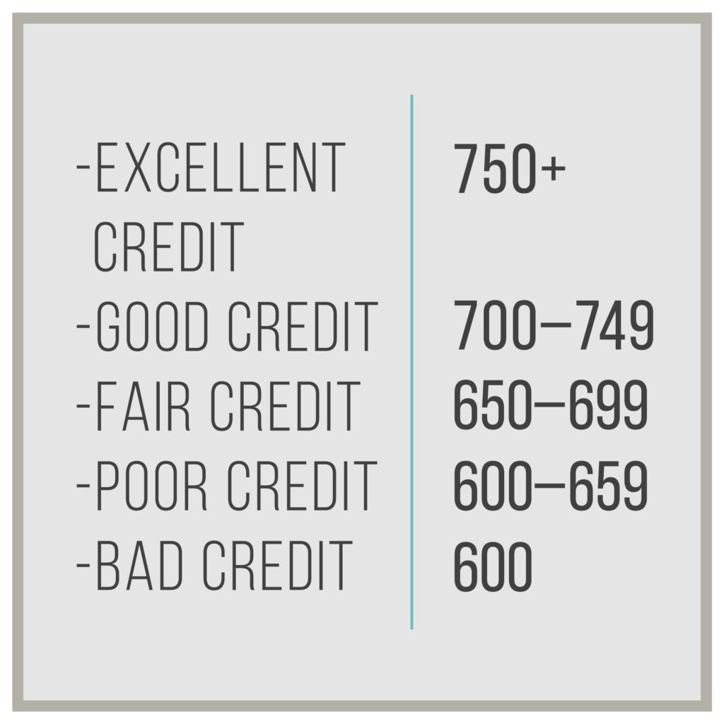 credit score data-01
