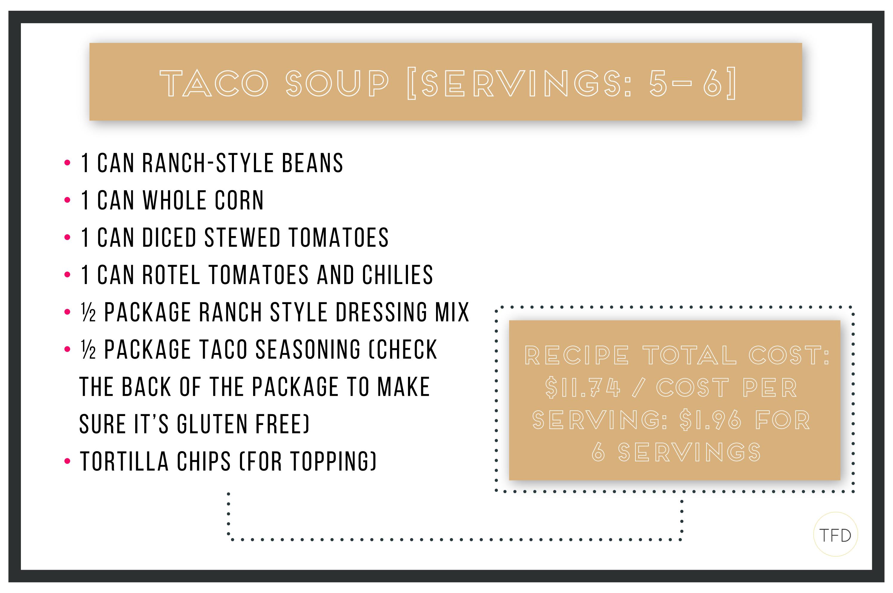 gluten free grocery list-04